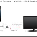 iPhone5/5sやiPadの動画を自宅のテレビやプロジェクターでみる方法
